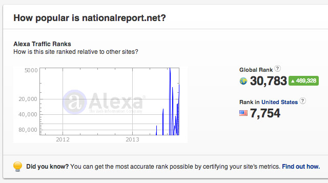 nationalreportalexa